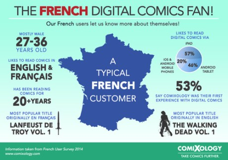 French Comics Fans